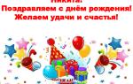 Красивые смс поздравления с днем рождения никите